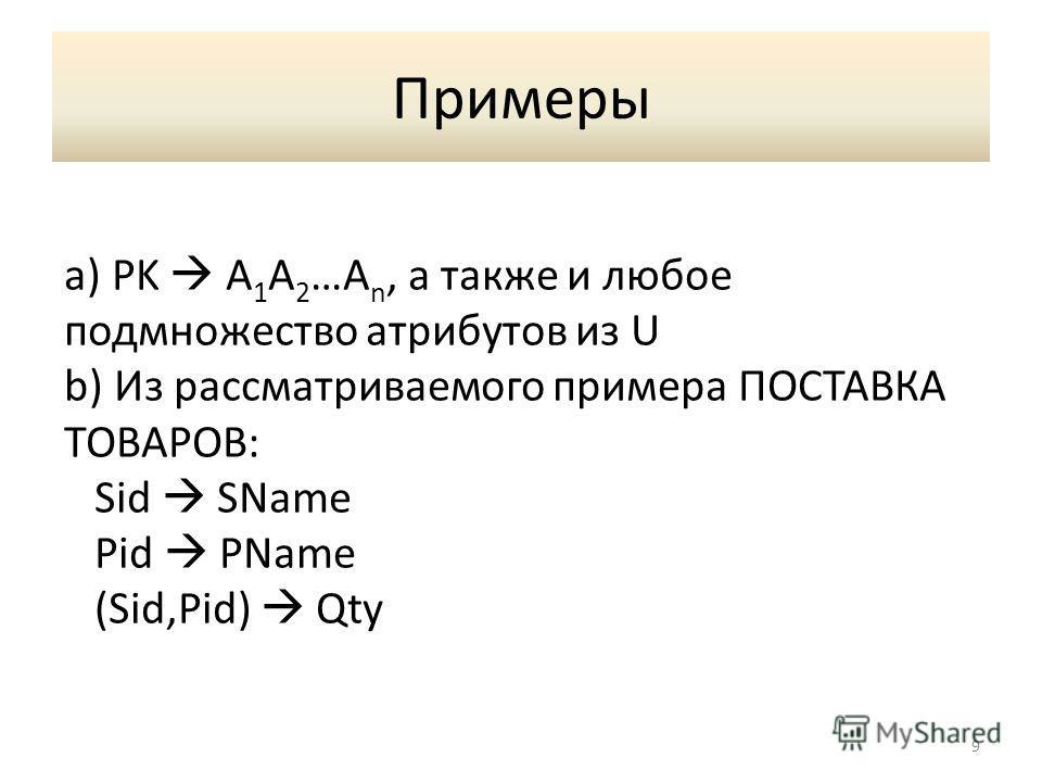 Примеры 9 a) PK A 1 A 2 …A n, а также и любое подмножество атрибутов из U b) Из рассматриваемого примера ПОСТАВКА ТОВАРОВ: Sid SName Pid PName (Sid,Pid) Qty