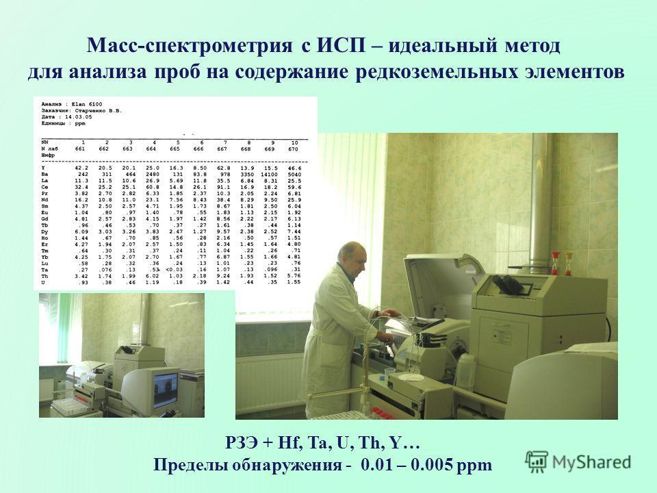 РЗЭ + Hf, Ta, U, Th, Y… Пределы обнаружения - 0.01 – 0.005 ppm Масс-спектрометрия с ИСП – идеальный метод для анализа проб на содержание редкоземельных элементов