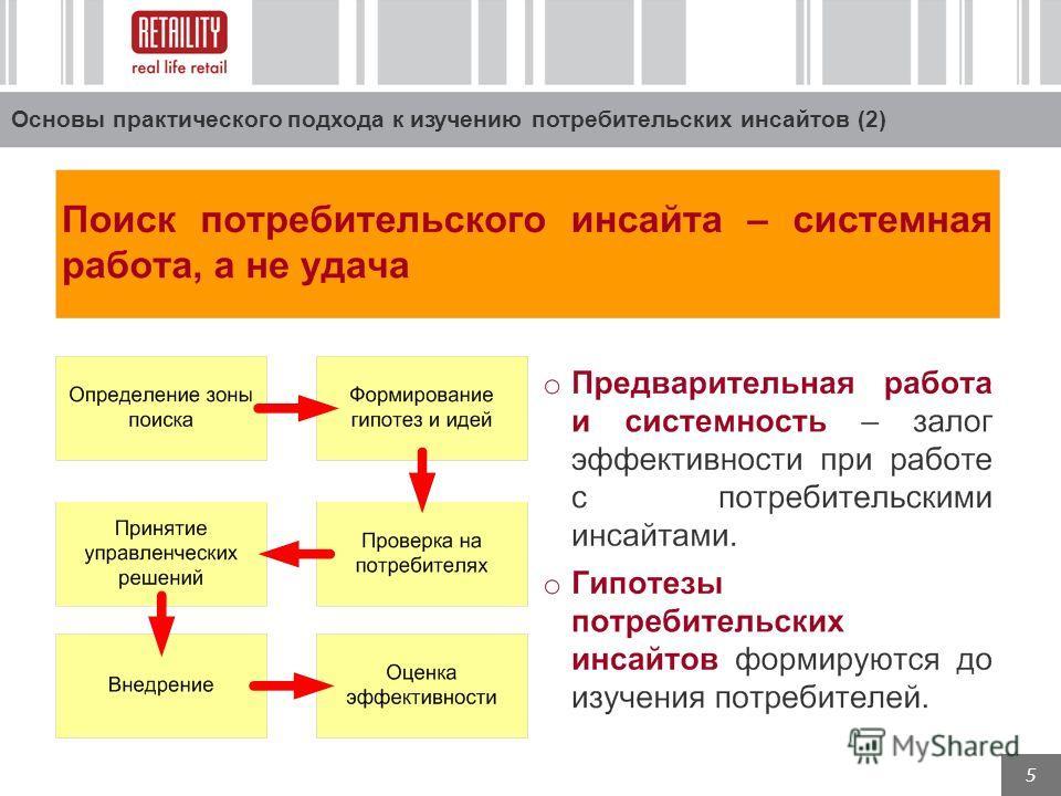 5 Основы практического подхода к изучению потребительских инсайтов (2)