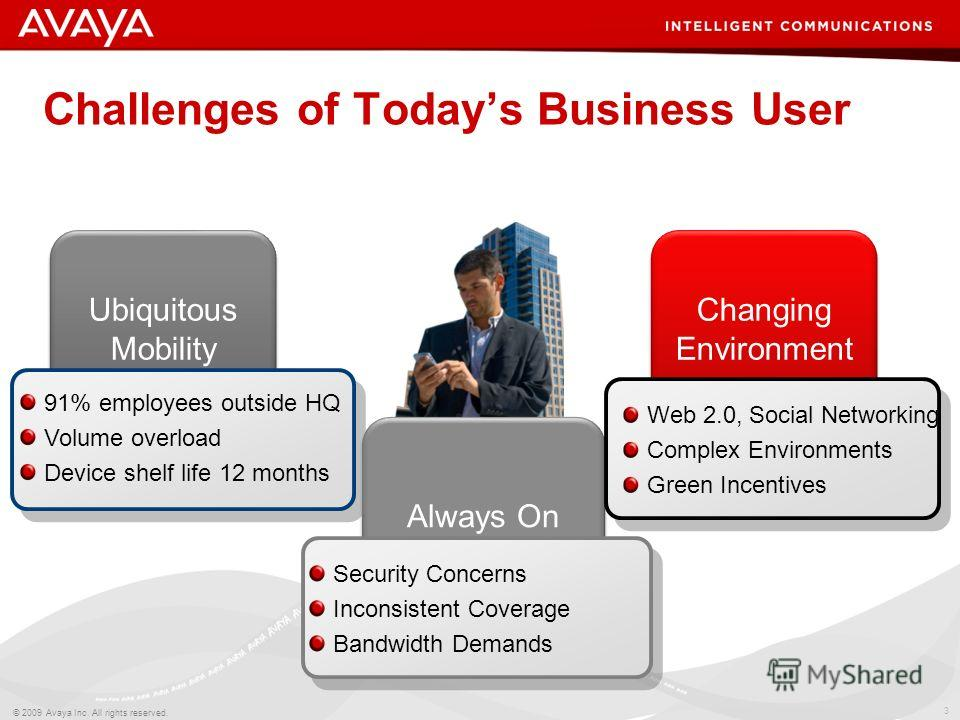 3 © 2009 Avaya Inc. All rights reserved. Changing Environment Always On Ubiquitous Mobility 91% employees outside HQ Volume overload Device shelf life 12 months Web 2.0, Social Networking Complex Environments Green Incentives Security Concerns Incons