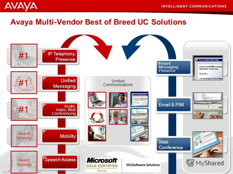 7 © 2009 Avaya Inc. All rights reserved. Avaya Multi-Vendor Best of Breed UC Solutions Unified Messaging Audio, Video, Web Conferencing Mobility Speech Access IP Telephony, Presence Instant Messaging, Presence Email & PIM Web Conference Unified Commu