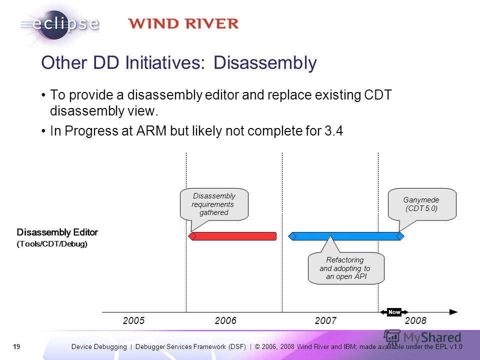 19 Device Debugging | Debugger Services Framework (DSF) | © 2006, 2008 Wind River and IBM; made available under the EPL v1.0 Other DD Initiatives: Disassembly To provide a disassembly editor and replace existing CDT disassembly view. In Progress at A