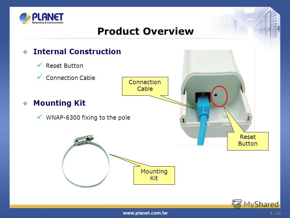 5 / 25 Product Overview Internal Construction Reset Button Connection Cable Mounting Kit WNAP-6300 fixing to the pole Connection Cable Reset Button Mounting Kit