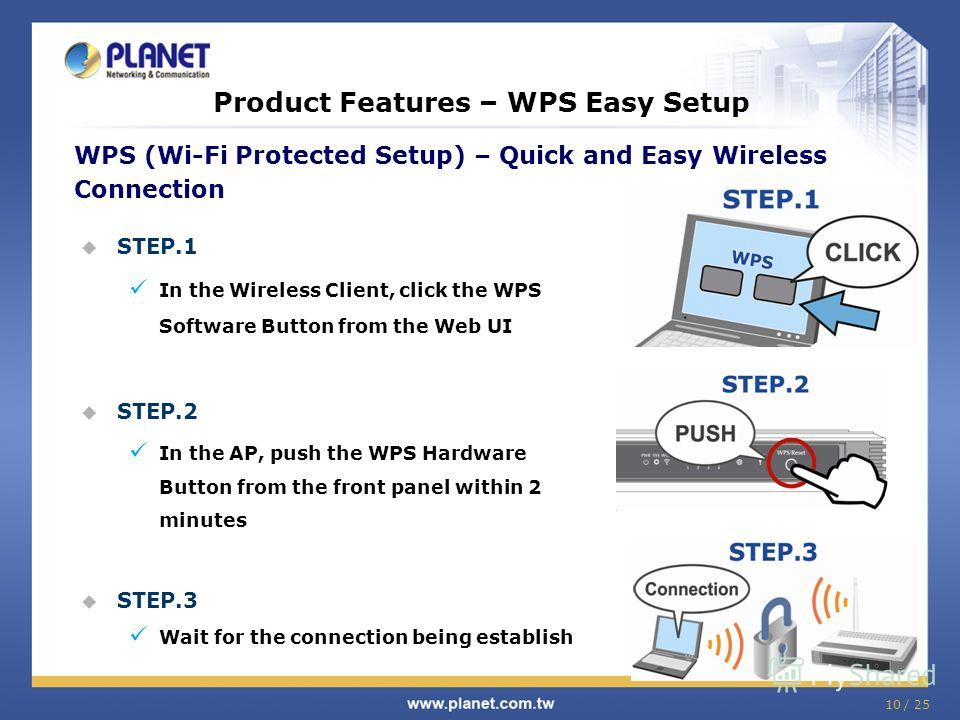 10 / 25 Product Features – WPS Easy Setup STEP.1 In the Wireless Client, click the WPS Software Button from the Web UI STEP.2 In the AP, push the WPS Hardware Button from the front panel within 2 minutes STEP.3 Wait for the connection being establish