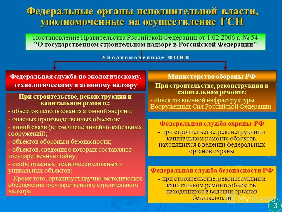Федеральные органы исполнительной власти, уполномоченные на осуществление ГСН Постановление Правительства Российской Федерации от 1.02.2006 г. 54