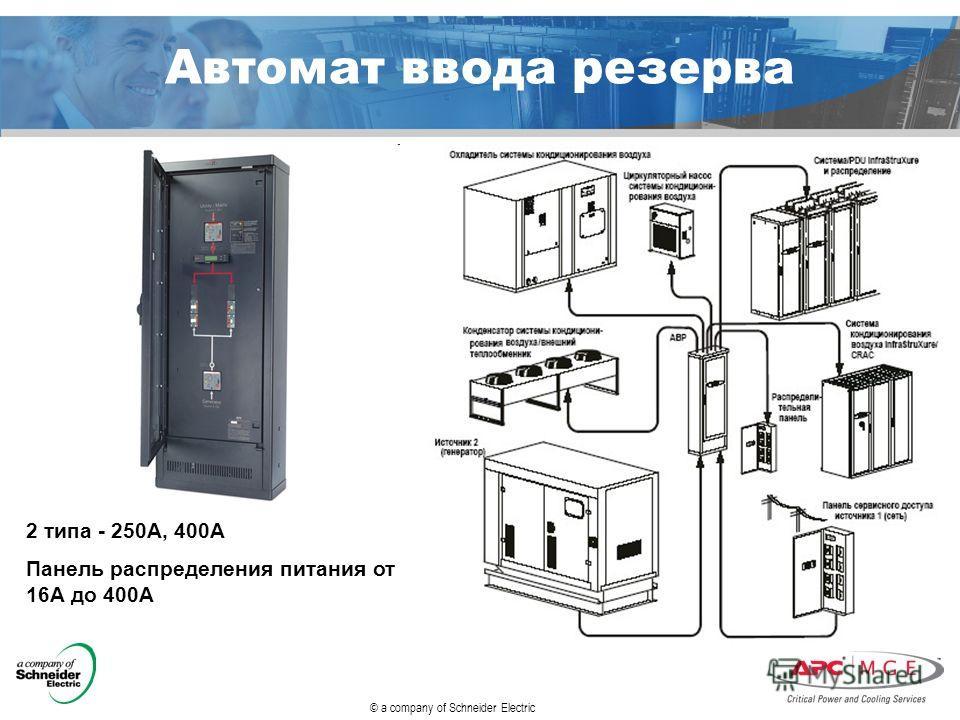© a company of Schneider Electric Автомат ввода резерва 2 типа - 250A, 400A Панель распределения питания от 16А до 400А
