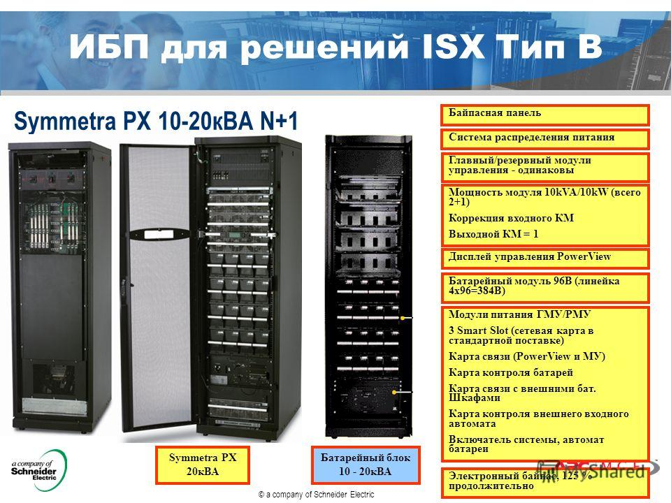 © a company of Schneider Electric ИБП для решений ISX Тип B Symmetra PX 10-20 кВА N+1 Symmetra PX 20 кВА Батарейный блок 10 - 20 кВА Мощность модуля 10kVA/10kW (всего 2+1) Коррекция входного КМ Выходной КМ = 1 Главный/резервный модули управления - од