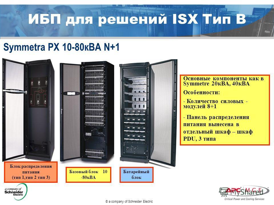 © a company of Schneider Electric ИБП для решений ISX Тип B Базовый блок 10 -80 кВА Батарейный блок Блок распределения питания (тип 1,тип 2 тип 3) Symmetra PX 10-80 кВА N+1 Основные компоненты как в Symmetre 20 кВА, 40 кВА Особенности: - Количество с
