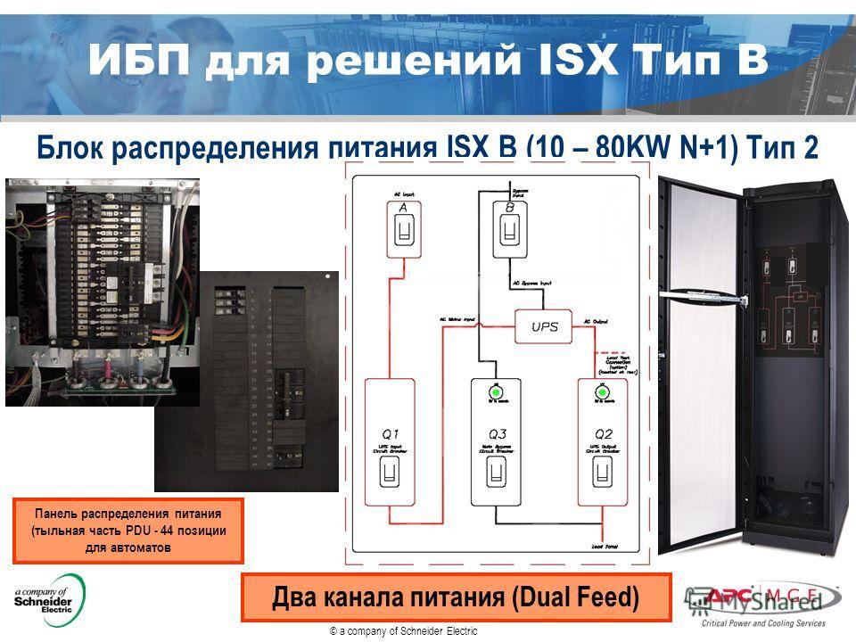 © a company of Schneider Electric ИБП для решений ISX Тип B Блок распределения питания ISX B (10 – 80KW N+1) Тип 2 Панель распределения питания (тыльная часть PDU - 44 позиции для автоматов Два канала питания (Dual Feed)