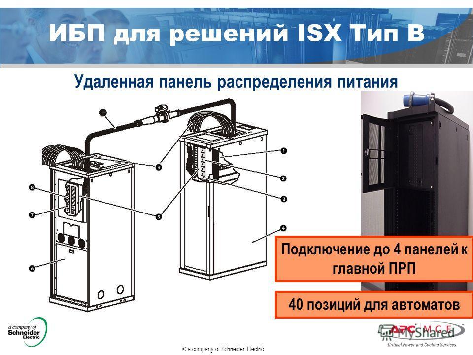 © a company of Schneider Electric ИБП для решений ISX Тип B Удаленная панель распределения питания 40 позиций для автоматов Подключение до 4 панелей к главной ПРП
