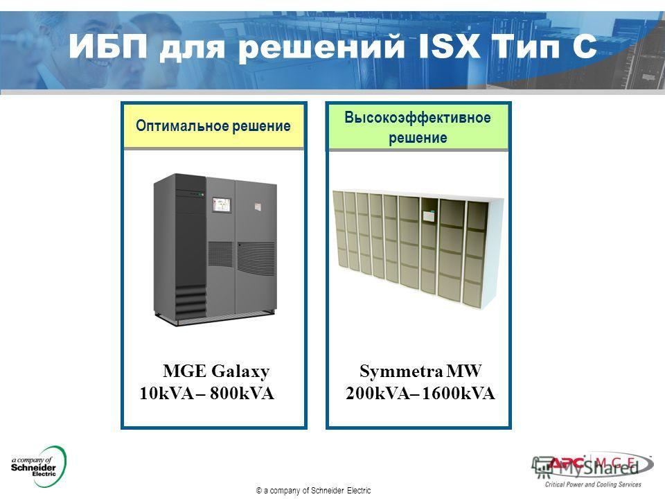 © a company of Schneider Electric ИБП для решений ISX Тип С Оптимальное решение Высокоэффективное решение MGE Galaxy 10kVA – 800kVA Symmetra MW 200kVA– 1600kVA