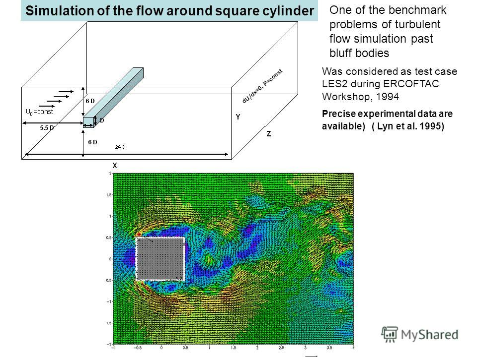 Simulation of the flow around square cylinder One of the benchmark problems of turbulent flow simulation past bluff bodies Was considered as test case LES2 during ERCOFTAC Workshop, 1994 Precise experimental data are available) ( Lyn et al. 1995)