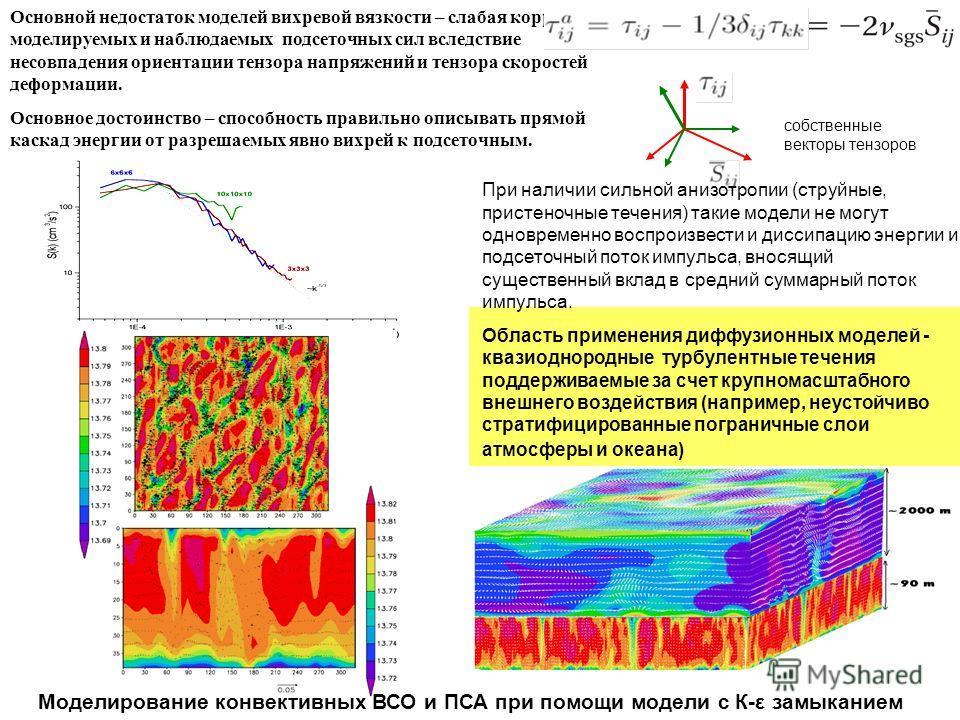 Основной недостаток моделей вихревой вязкости – слабая корреляция моделируемых и наблюдаемых подсеточных сил вследствие несовпадения ориентации тензора напряжений и тензора скоростей деформации. Основное достоинство – способность правильно описывать