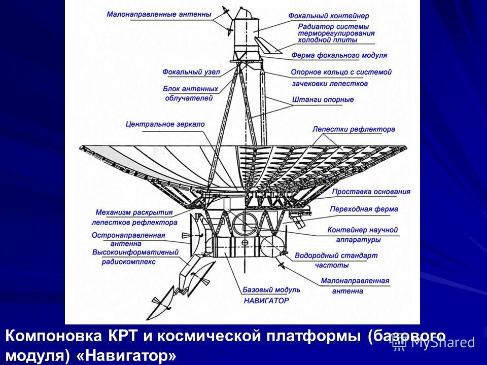Компоновка КРТ и космической платформы (базового модуля) «Навигатор»