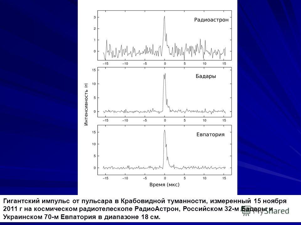 Гигантский импульс от пульсара в Крабовидной туманности, измеренный 15 ноября 2011 г на космическом радиотелескопе Радио Астрон, Российском 32-м Бадары и Украинском 70-м Евпатория в диапазоне 18 см.