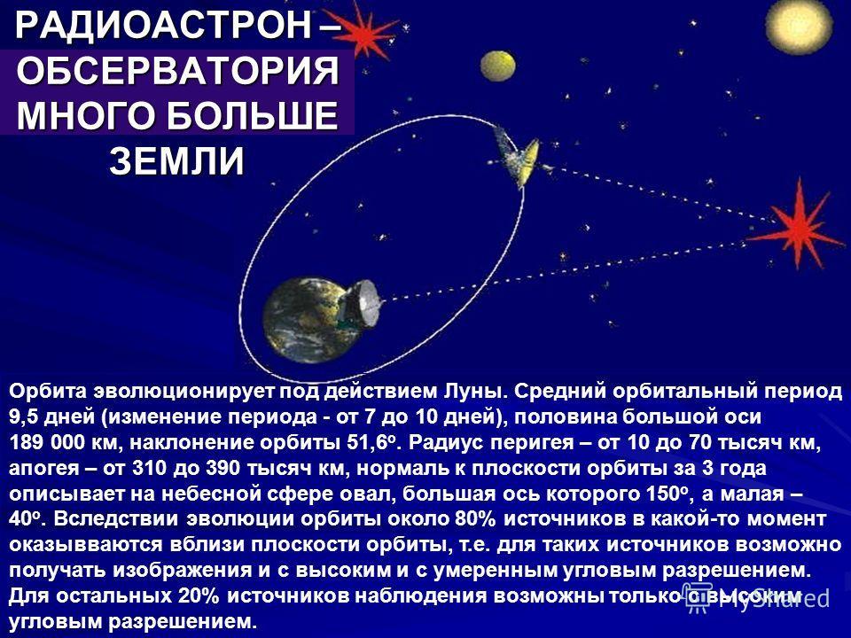 РАДИОАСТРОН – ОБСЕРВАТОРИЯ МНОГО БОЛЬШЕ ЗЕМЛИ Орбита эволюционирует под действием Луны. Средний орбитальный период 9,5 дней (изменение периода - от 7 до 10 дней), половина большой оси 189 000 км, наклонение орбиты 51,6 о. Радиус перигея – от 10 до 70