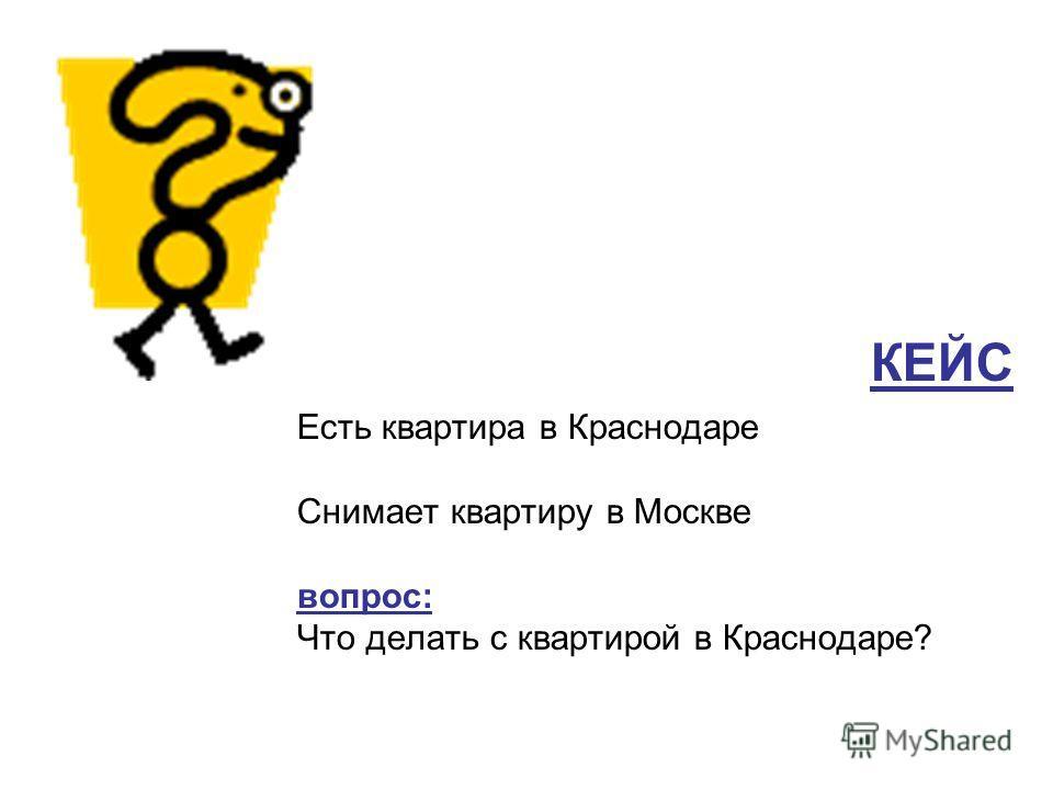 КЕЙС Есть квартира в Краснодаре Снимает квартиру в Москве вопрос: Что делать с квартирой в Краснодаре?