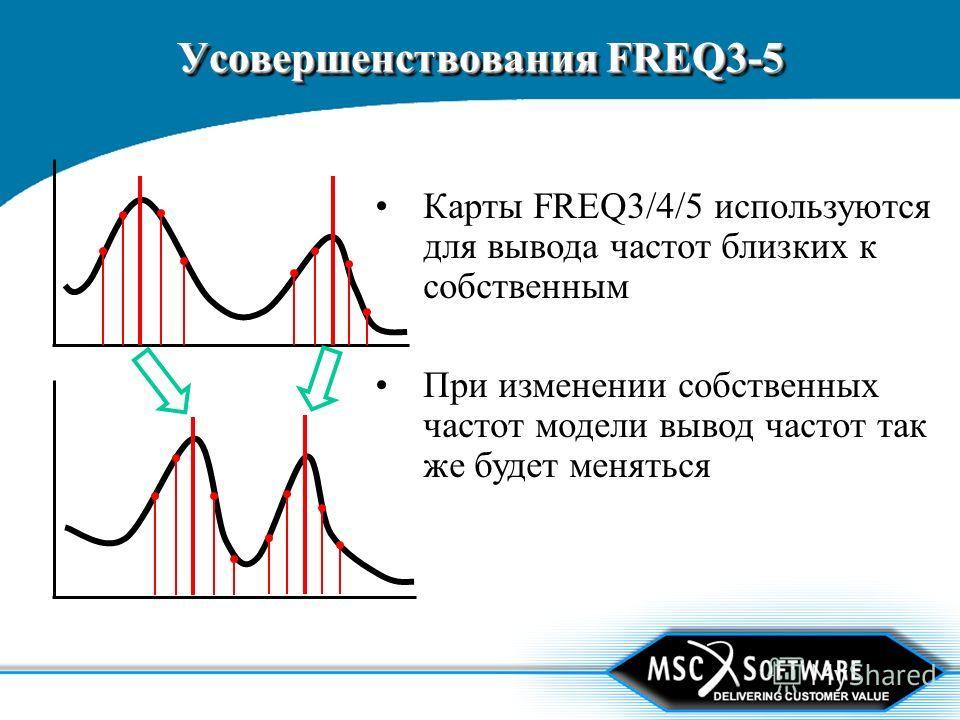 Усовершенствования FREQ3-5 Карты FREQ3/4/5 используются для вывода частот близких к собственным При изменении собственных частот модели вывод частот так же будет меняться