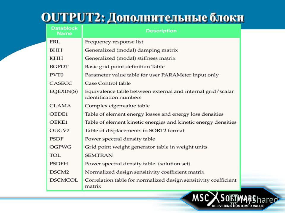OUTPUT2: Дополнительные блоки