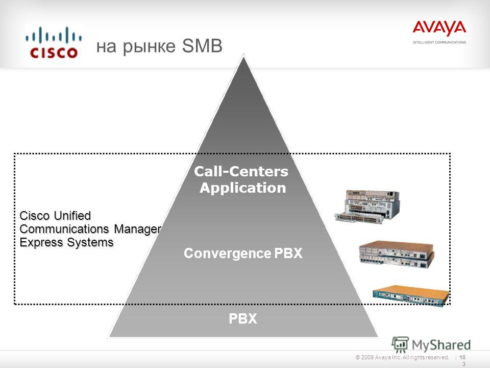 © 2009 Avaya Inc. All rights reserved.103 Call-Centers Application Convergence PBX PBX Сisco Unified Communications Manager Express Systems на рынке SMB