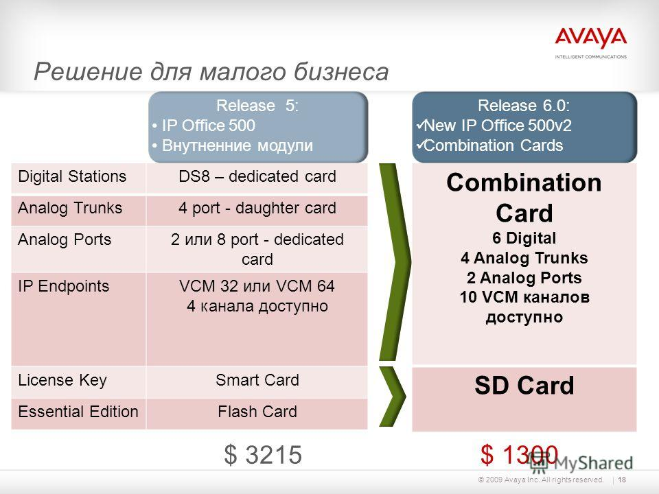 © 2009 Avaya Inc. All rights reserved.18 Digital StationsDS8 – dedicated card Analog Trunks4 port - daughter card Analog Ports2 или 8 port - dedicated card IP EndpointsVCM 32 или VCM 64 4 канала доступно License KeySmart Card Essential EditionFlash C