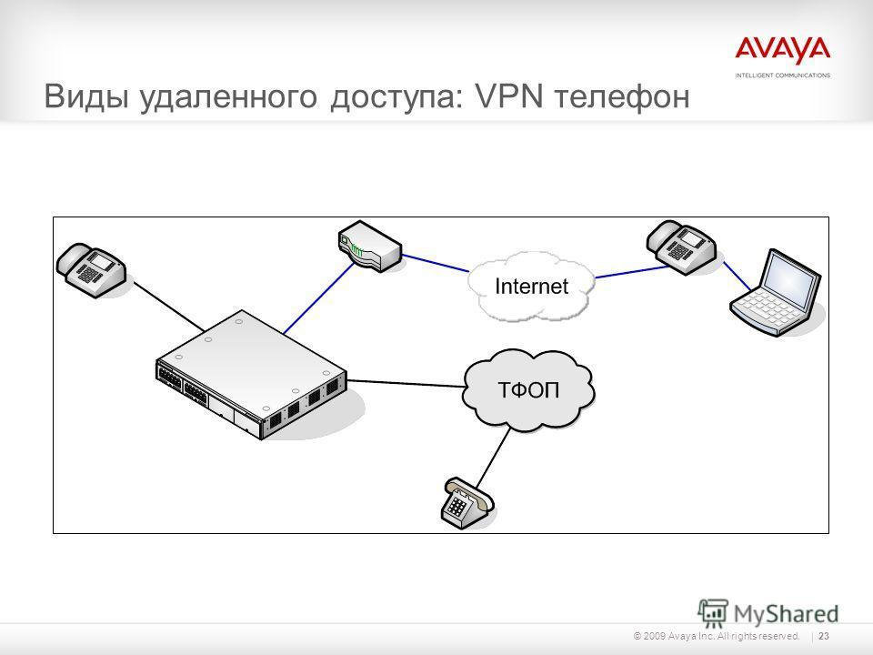 © 2009 Avaya Inc. All rights reserved.23 Виды удаленного доступа: VPN телефон