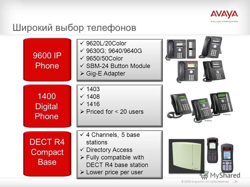 © 2009 Avaya Inc. All rights reserved.31 Широкий выбор телефонов 9600 IP Phone 9620L/20Color 9630G; 9640/9640G 9650/50Color SBM-24 Button Module Gig-E Adapter 1400 Digital Phone 1403 1408 1416 Priced for < 20 users 4 Channels, 5 base stations Directo