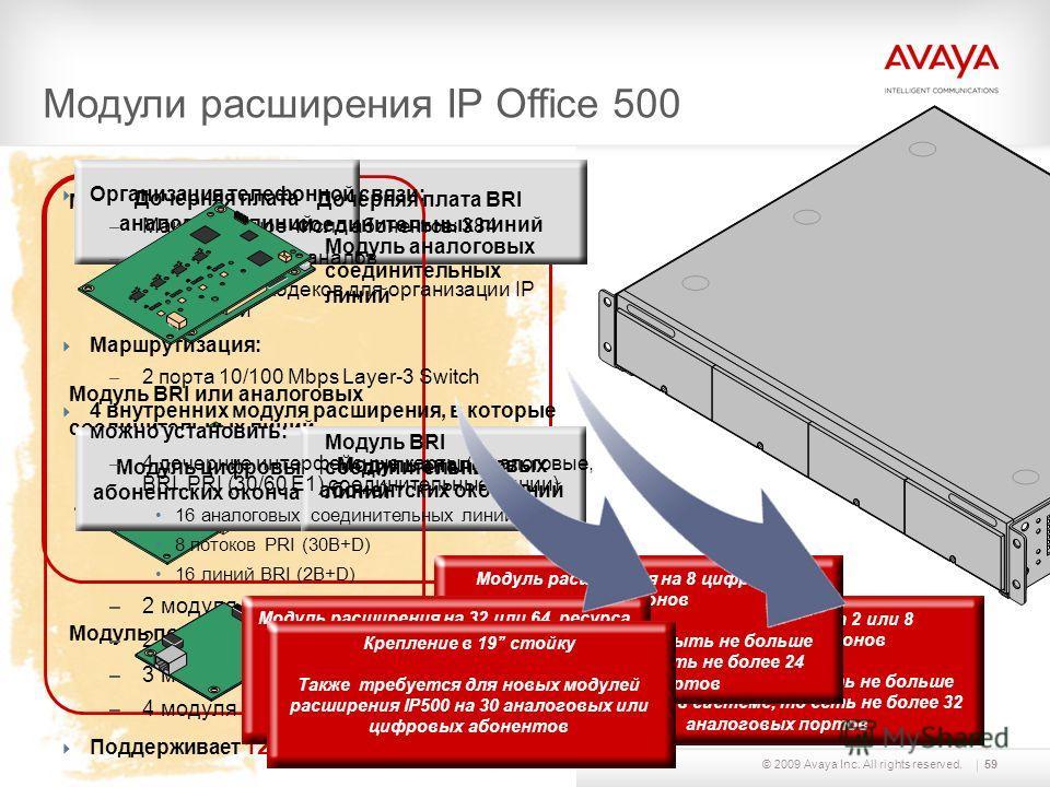 © 2009 Avaya Inc. All rights reserved.59 Дочерняя плата расширения на 4 BRI соединительные линии Таких плат может быть не больше четырех в системе, то есть не более 16 соединительных линий или 32 B-канала Модуль расширения на 2 или 8 аналоговых телеф