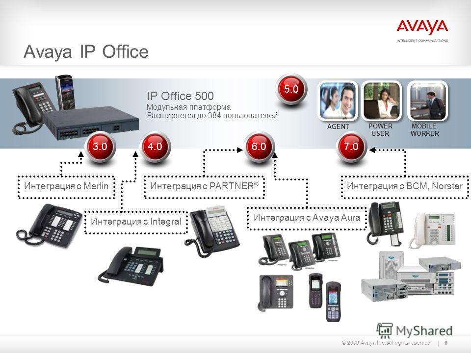 © 2009 Avaya Inc. All rights reserved.6 Avaya IP Office IP Office 500 Модульная платформа Расширяется до 384 пользователей Интеграция с Integral Интеграция с PARTNER ® Интеграция с Avaya Aura Интеграция с BCM, Norstar 4.06.07.05.0 MOBILE WORKER AGENT