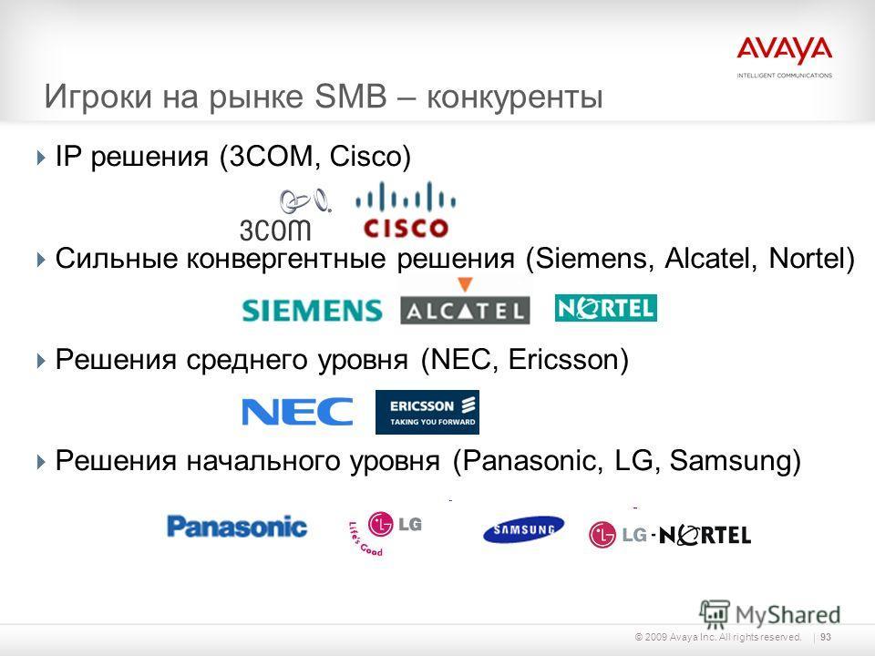 © 2009 Avaya Inc. All rights reserved.93 IP решения (3COM, Cisco) Сильные конвергентные решения (Siemens, Alcatel, Nortel) Решения среднего уровня (NEC, Ericsson) Решения начального уровня (Panasonic, LG, Samsung) Игроки на рынке SMB – конкуренты