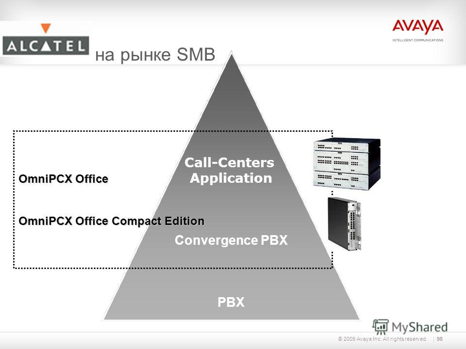 © 2009 Avaya Inc. All rights reserved.98 Call-Centers Application Convergence PBX PBX на рынке SMB OmniPCX Office OmniPCX Office Compact Edition