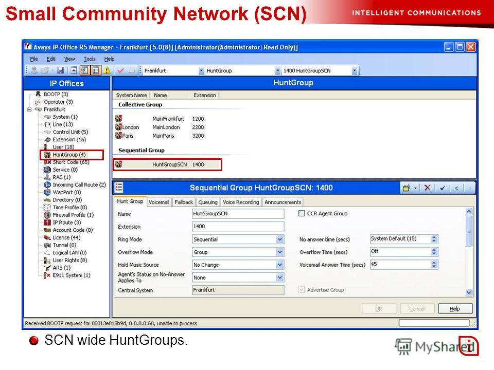 Small Community Network (SCN) SCN wide HuntGroups.