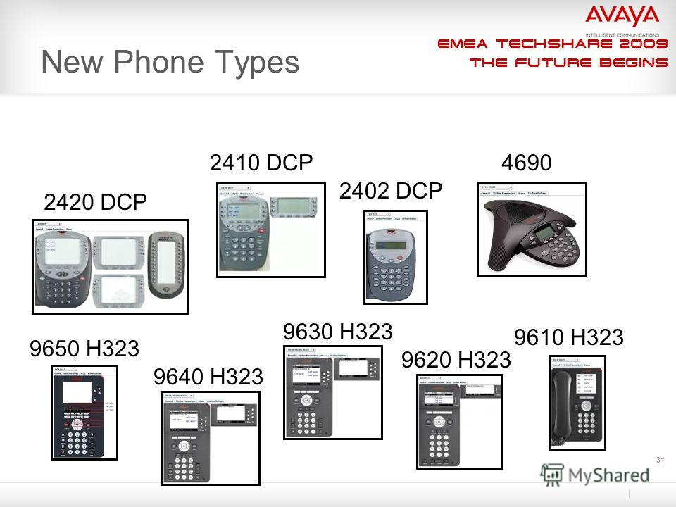EMEA Techshare 2009 The Future Begins 31 New Phone Types 2420 DCP 2410 DCP 2402 DCP 4690 9640 H323 9650 H323 9630 H323 9620 H323 9610 H323