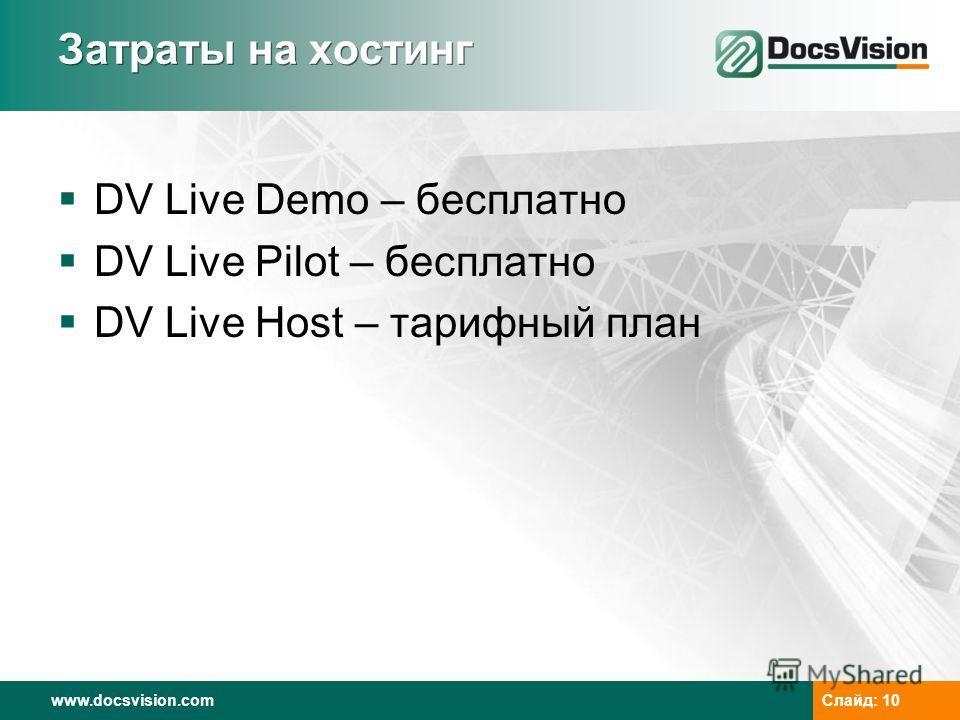 www.docsvision.com Слайд: 10 Затраты на хостинг DV Live Demo – бесплатно DV Live Pilot – бесплатно DV Live Host – тарифный план