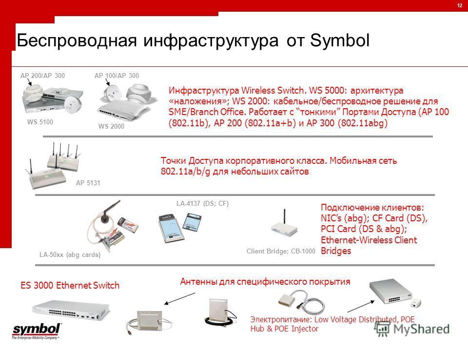 12 Беспроводная инфраструктура от Symbol Антенны для специфического покрытия Электропитание: Low Voltage Distributed, POE Hub & POE Injector Инфраструктура Wireless Switch. WS 5000: архитектура «наложения»; WS 2000: кабельное/беспроводное решение для