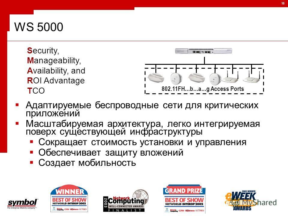 18 WS 5000 Адаптируемые беспроводные сети для критических приложений Масштабируемая архитектура, легко интегрируемая поверх существующей инфраструктуры Сокращает стоимость установки и управления Обеспечивает защиту вложений Создает мобильность Securi