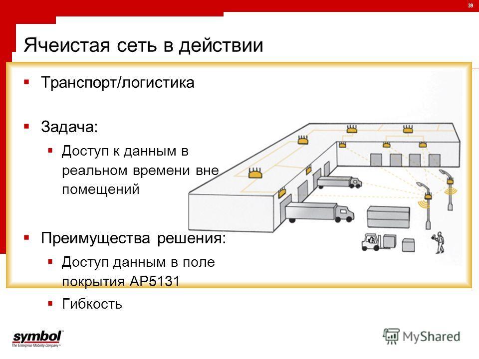 39 Ячеистая сеть в действии Транспорт/логистика Задача: Доступ к данным в реальном времени вне помещений Преимущества решения: Доступ данным в поле покрытия AP5131 Гибкость