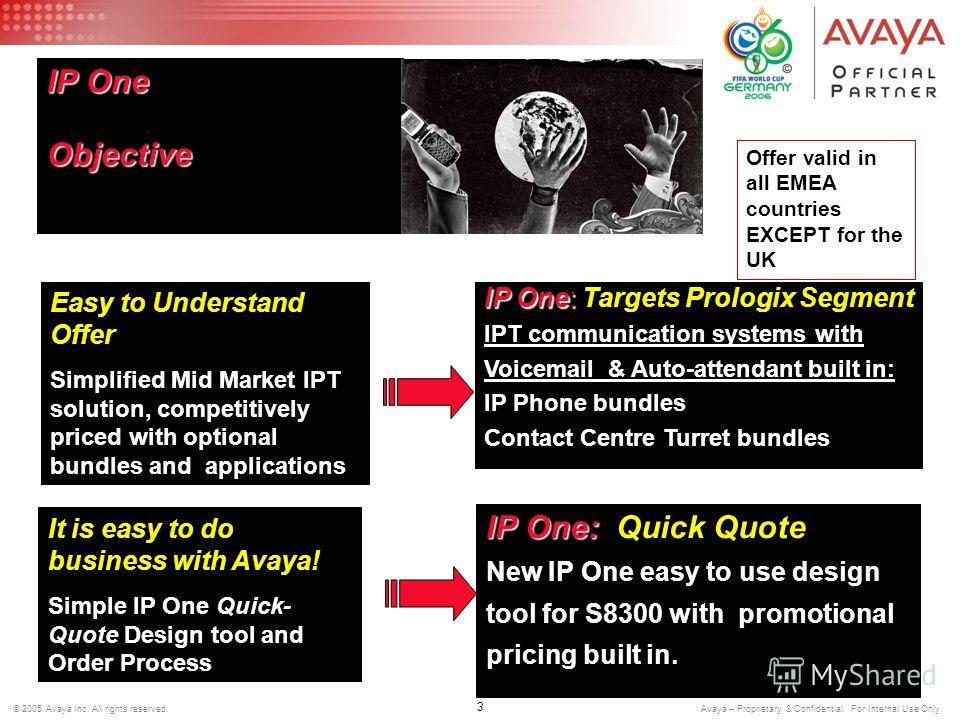 3 © 2005 Avaya Inc. All rights reserved. Avaya – Proprietary & Confidential. For Internal Use Only. IP One Objective IP One: IP One: Quick Quote New IP One easy to use design tool for S8300 with promotional pricing built in. IP One: IP One: Targets P