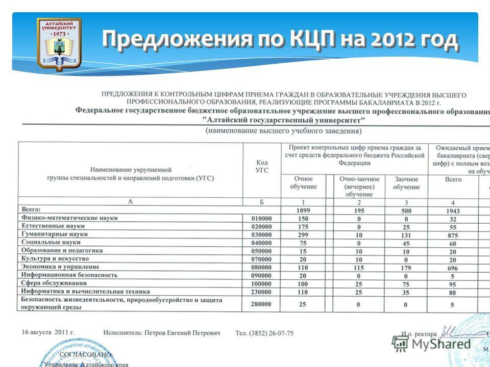 Предложения по КЦП на 2012 год
