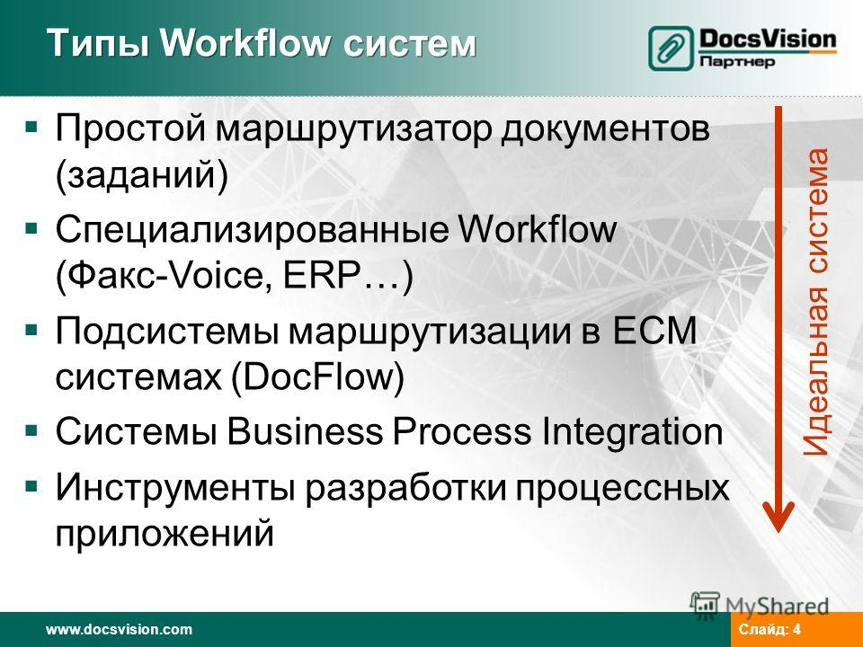 www.docsvision.com Слайд: 4 Типы Workflow систем Простой маршрутизатор документов (заданий) Специализированные Workflow (Факс-Voice, ERP…) Подсистемы маршрутизации в ECM системах (DocFlow) Системы Business Process Integration Инструменты разработки п