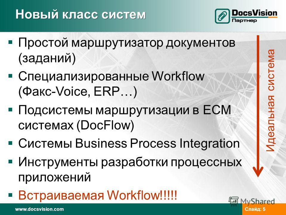 www.docsvision.com Слайд: 5 Новый класс систем Простой маршрутизатор документов (заданий) Специализированные Workflow (Факс-Voice, ERP…) Подсистемы маршрутизации в ECM системах (DocFlow) Системы Business Process Integration Инструменты разработки про