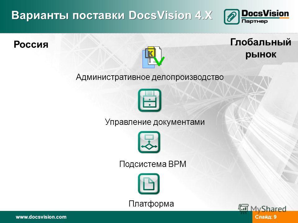 www.docsvision.com Слайд: 9 Варианты поставки DocsVision 4. X Россия Глобальный рынок Платформа Подсистема BPM Управление документами Административное делопроизводство