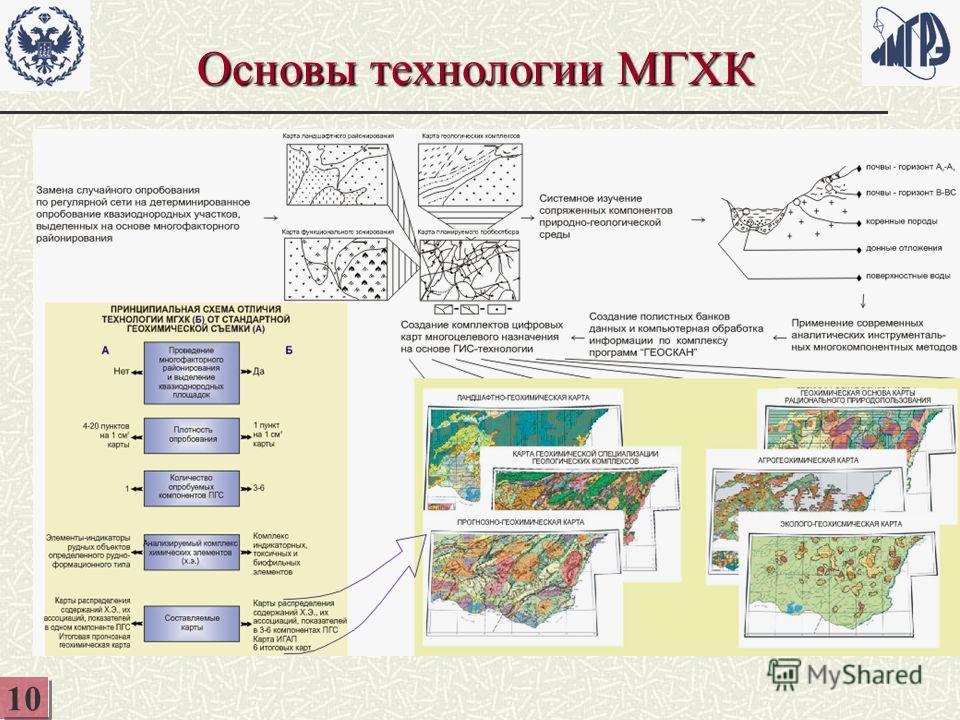 Основы технологии МГХК 10