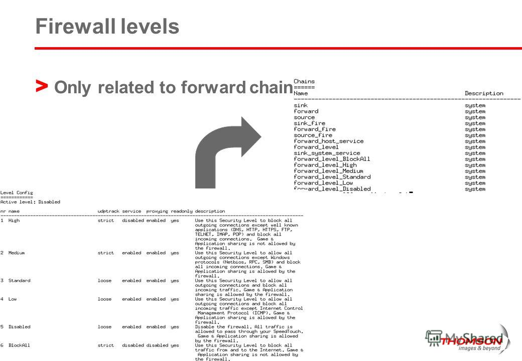 29 Firewall levels > Only related to forward chain !