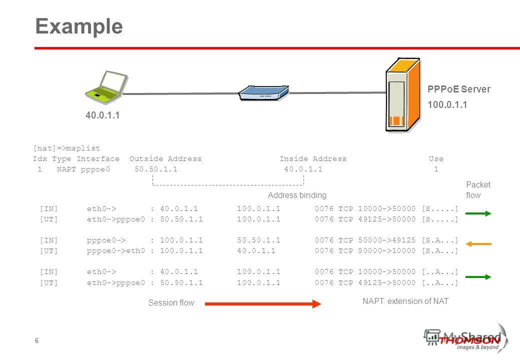 6 Example [IN] eth0-> : 40.0.1.1 100.0.1.1 0076 TCP 10000->50000 [S.....] [UT] eth0->pppoe0 : 50.50.1.1 100.0.1.1 0076 TCP 49125->50000 [S.....] [IN]pppoe0-> : 100.0.1.1 50.50.1.1 0076 TCP 50000->49125 [S.A...] [UT]pppoe0->eth0 : 100.0.1.1 40.0.1.1 0
