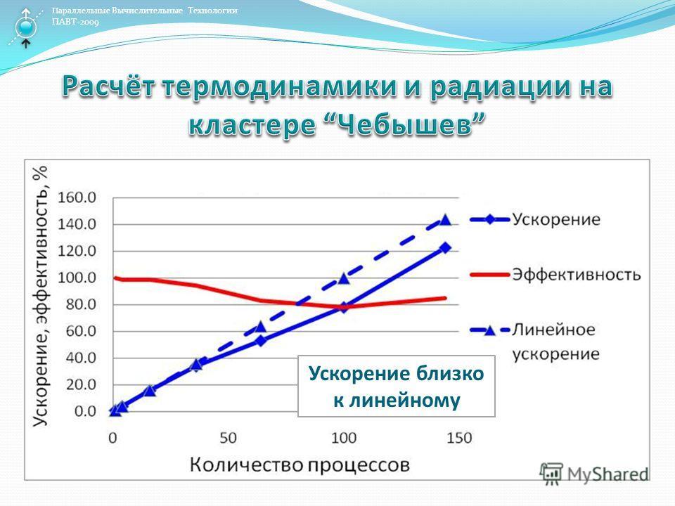 Ускорение близко к линейному Параллельные Вычислительные Технологии ПАВТ-2009