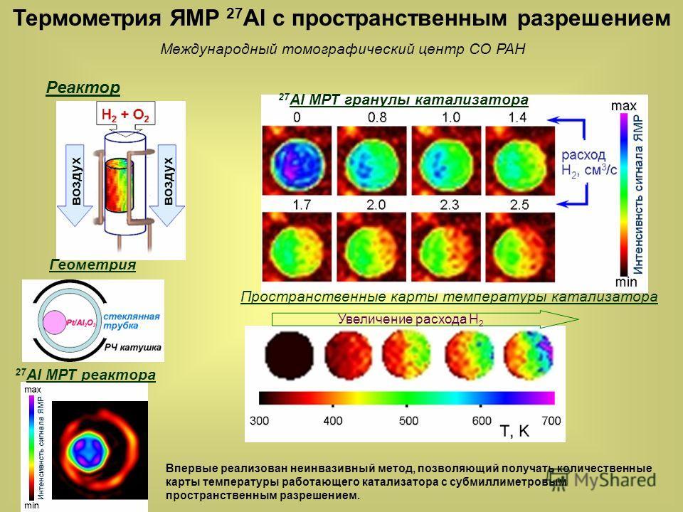 Увеличение расхода H 2 Реккактор Геометрия 27 Al МРТ реккактора 27 Al МРТ гранулы катализатора Пространственные карты температуры катализатора Впервые реализован неинвазивный метод, позволяющий получать количественные карты температуры работающего ка