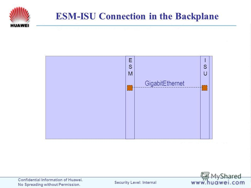 Confidential Information of Huawei. No Spreading without Permission. Security Level: Internal ESM-ISU Connection in the Backplane GigabitEthernet ESMESM ISUISU