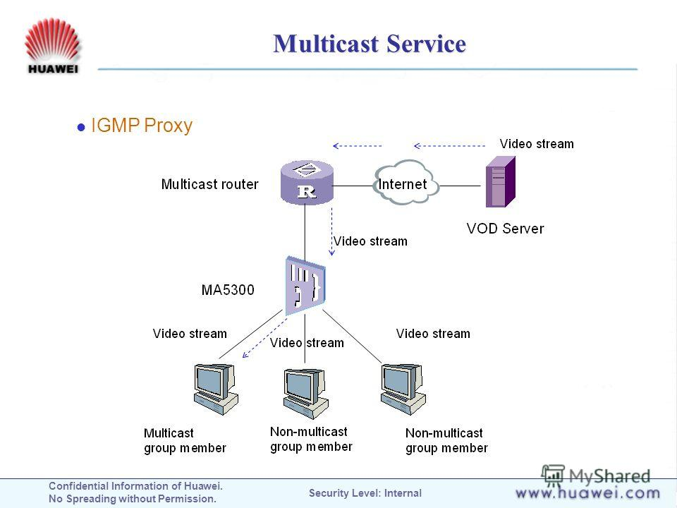 Confidential Information of Huawei. No Spreading without Permission. Security Level: Internal Multicast Service IGMP Proxy