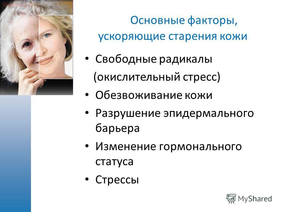Основные факторы, у ускоряющие старения кожи Свободные радикалы (окислительный стресс) Обезвоживание кожи Разрушение эпидермального барьера Изменение гормонального статуса Стрессы